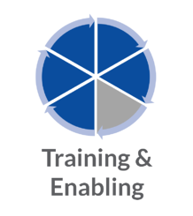 LogicBay Training & Enabling