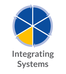 LogicBay Integrating Systems
