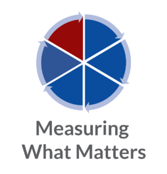 LogicBay Measuring What Matters