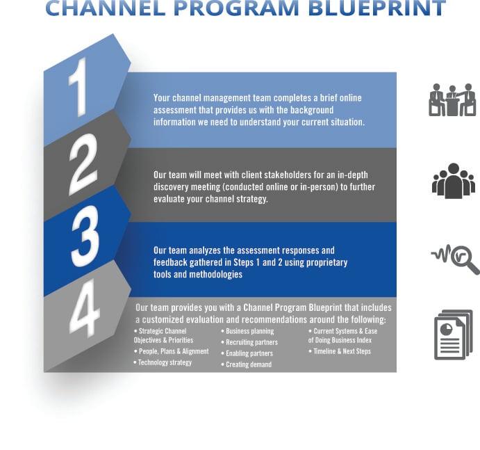 The channel program blueprint malvernweather Images