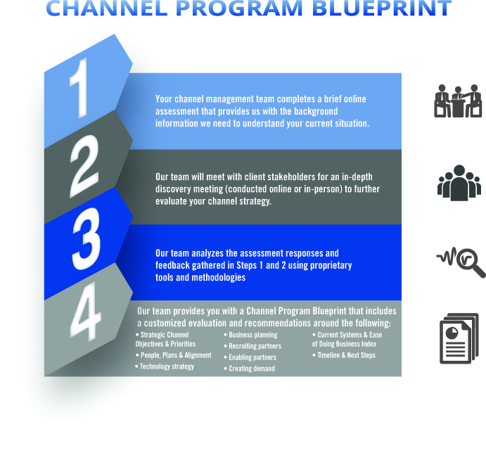 The channel program blueprint channelprogramblueprint07142016 malvernweather Choice Image