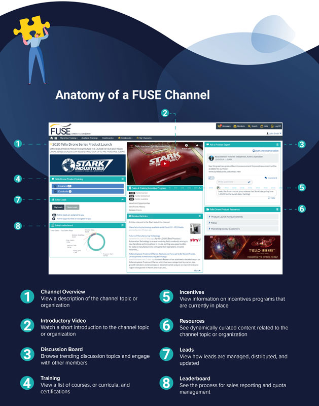 FUSE_Infographic_2020_Short