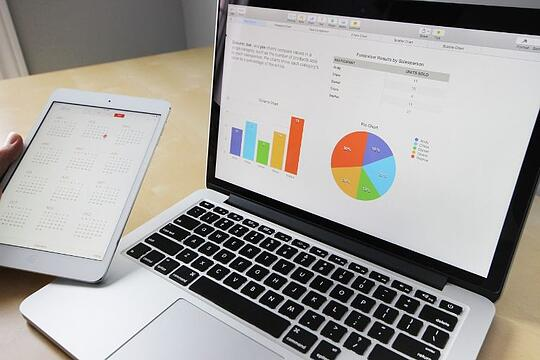 indirect sales productivity
