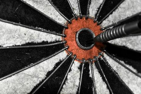 successful account based marketing in channel sales systems dartboard
